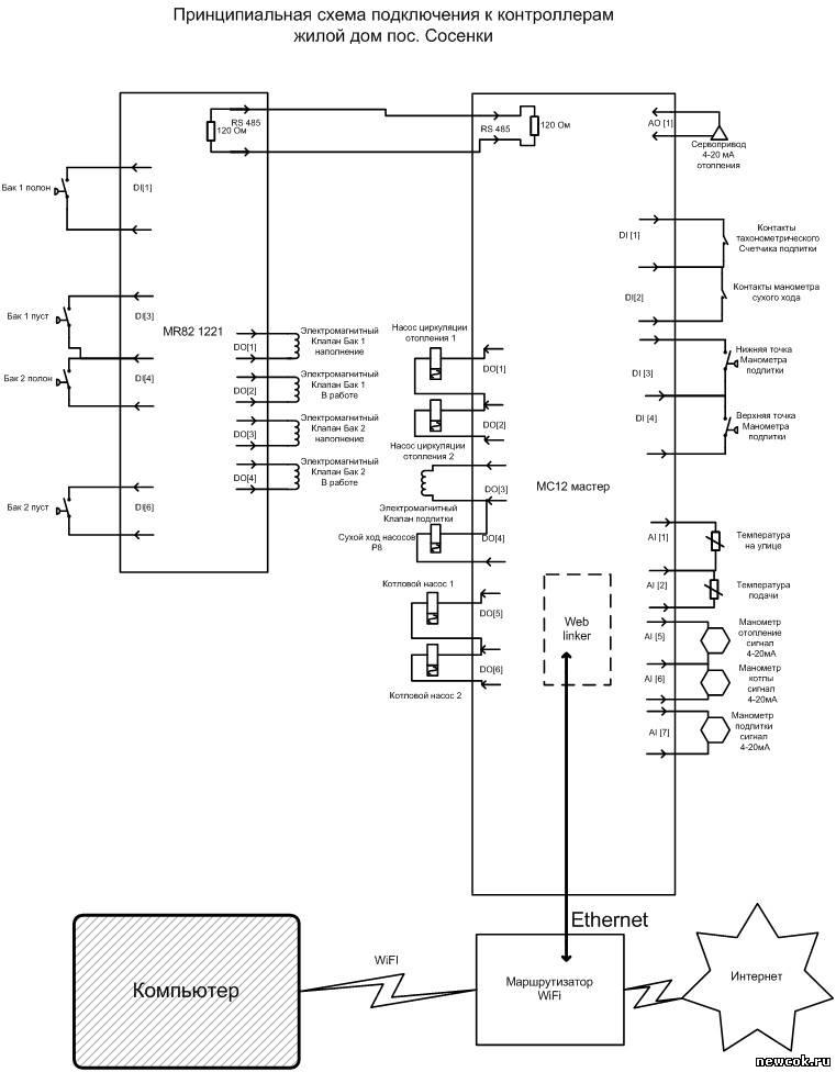 Базис 35 схема подключения